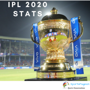 IPL 2020 Stats and Analysis